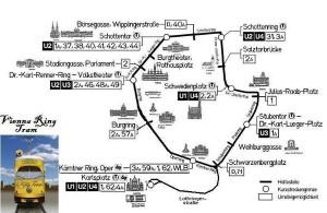 Traseul tramvaiului Ring Viena